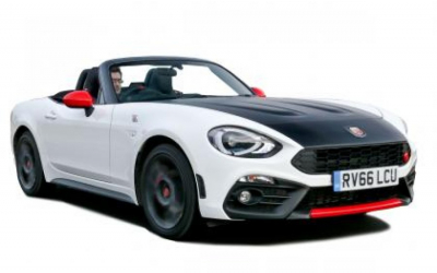Autos Balears Rent a Car - Abarth 124 Spider